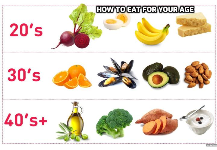 How to Eat for Your Age - If you're trying to figure out the best way to nourish yourself, here's a nifty guide to help you. Keep reading to find out how to stay strong and healthy no matter what age you are